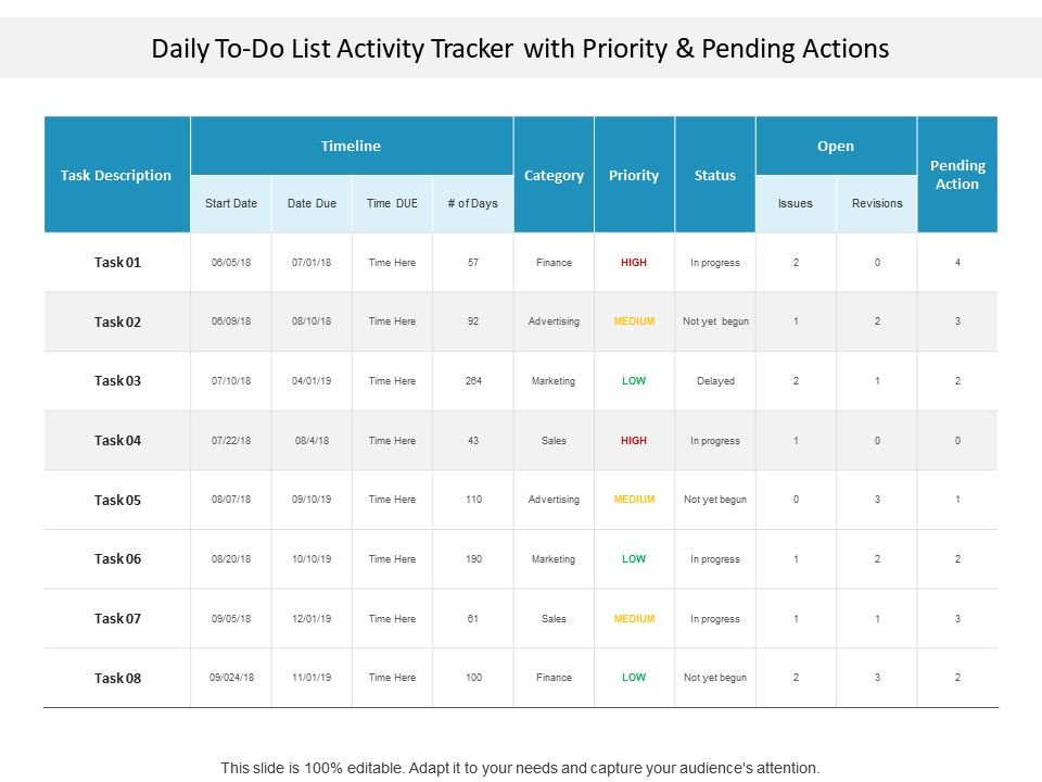 Daily To Do List Activity Tracker With Priority And Pending Actions
