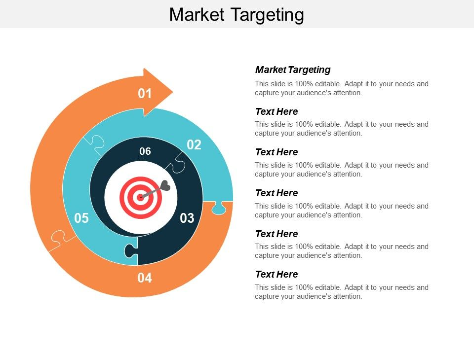 Market Targeting Ppt Powerpoint Presentation Gallery Example Cpb