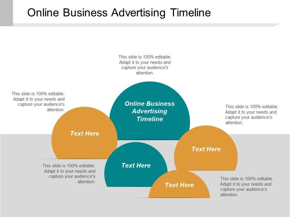 Online Business Advertising Timeline Ppt Powerpoint Presentation