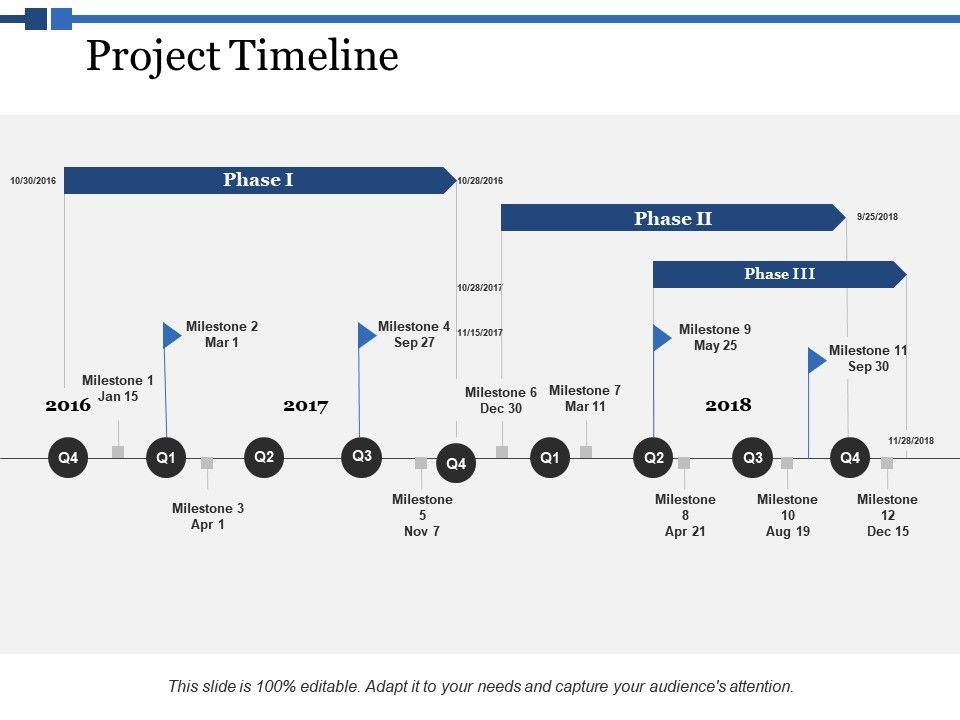 powerpoint timeline ppt - Barcaselphee