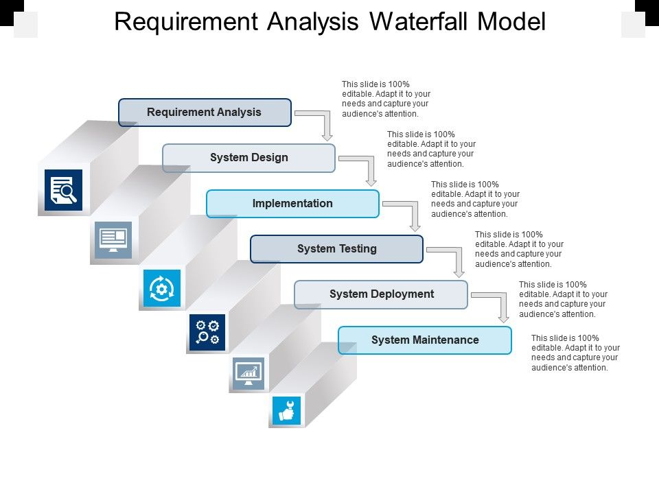 Requirement Analysis Waterfall Model PowerPoint Design Template