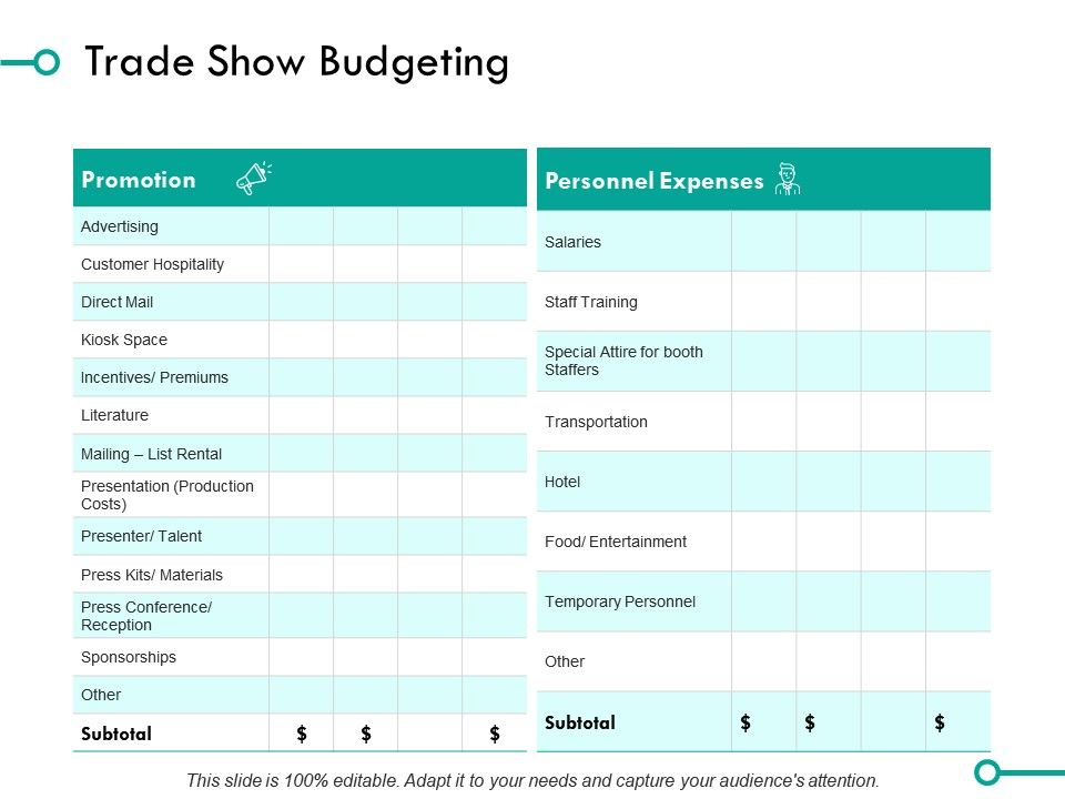Trade Show Budgeting Table Ppt Powerpoint Presentation File