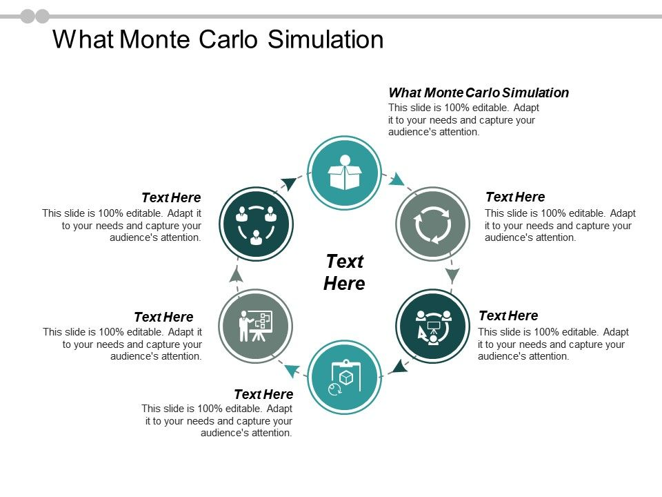 What Monte Carlo Simulation Ppt Powerpoint Presentation Gallery