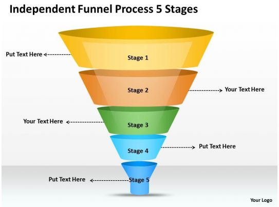 0620 Strategy Consultant Funnel Process 5 Stages Powerpoint