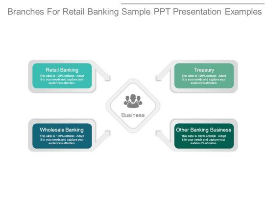 case study examples corporate banking sample customer