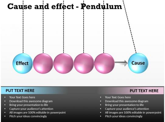 Business PowerPoint Templates cause and effect pendulum Sales PPT