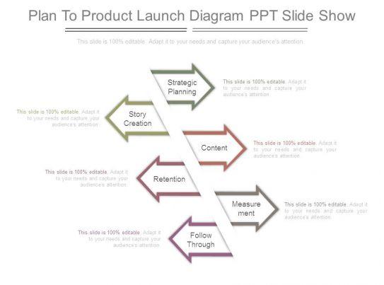 electrical plan ppt