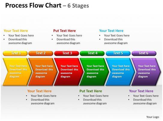 Case Study Report Monash University Process Flow Chart 6 Stages Powerpoint Diagrams