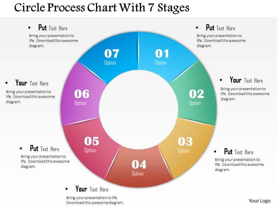 32251069 Style Circular Loop 7 Piece Powerpoint Presentation Diagram