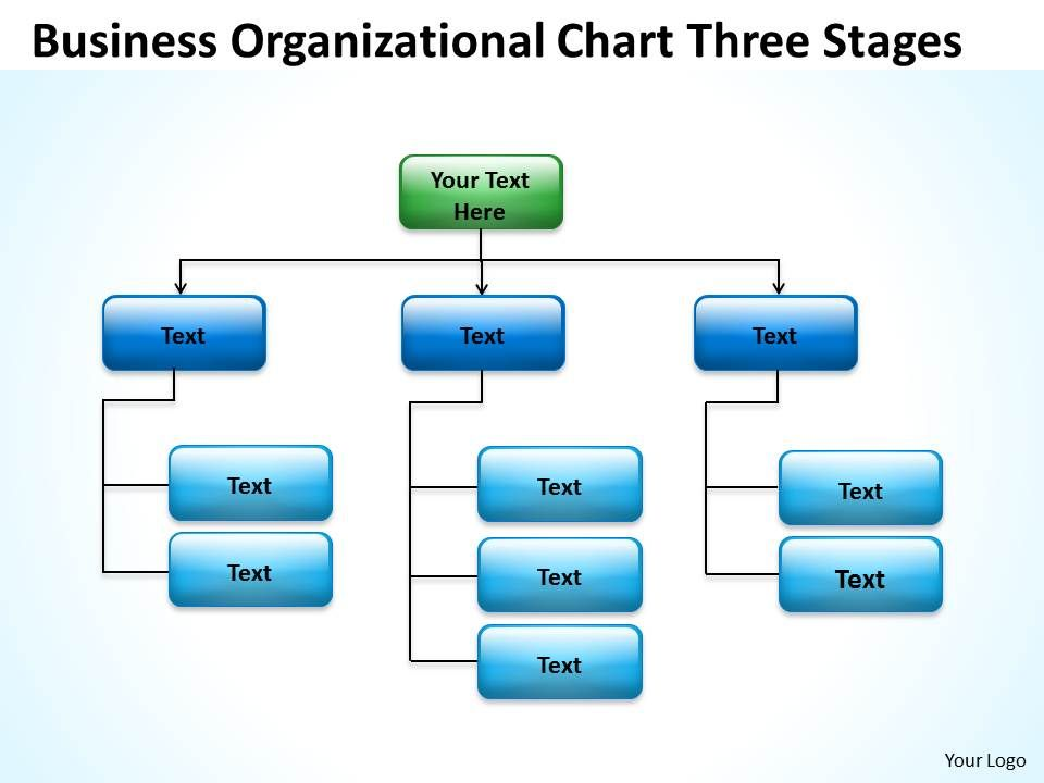 Business Cycle Diagram Organizational Chart Three Stages Powerpoint - business organizational chart