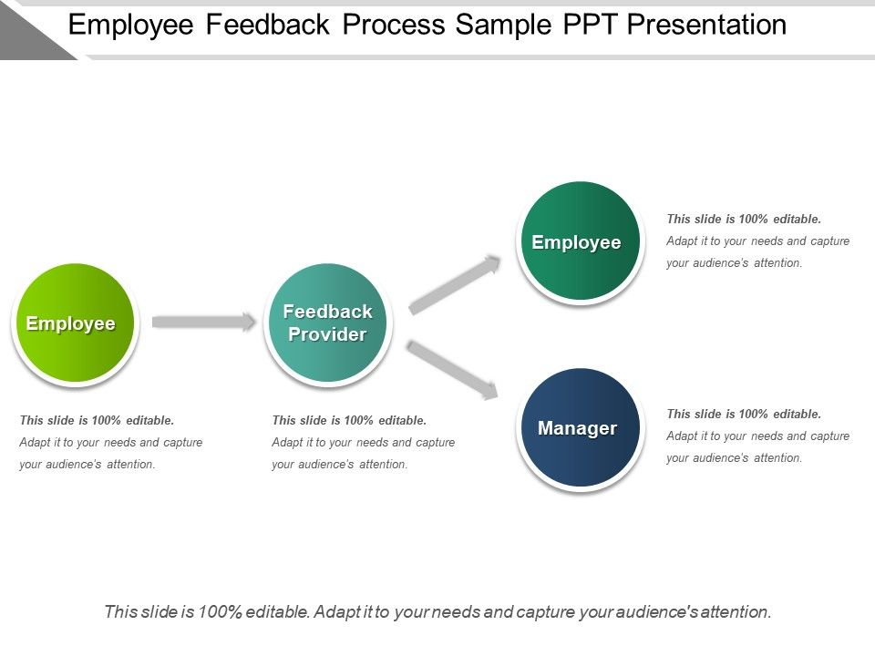 92402309 Style Linear Single 4 Piece Powerpoint Presentation Diagram - Employee Presentations