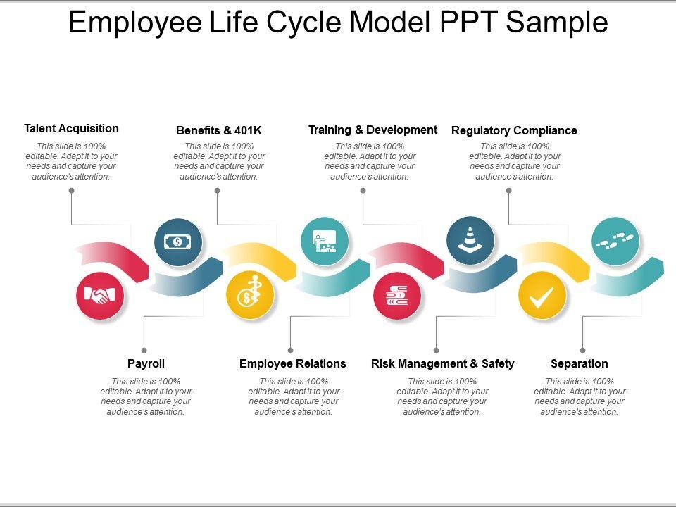 12340678 Style Circular Zig-Zag 8 Piece Powerpoint Presentation - Employee Presentations