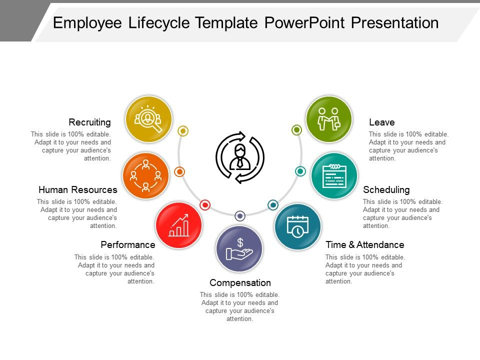 93074205 Style Circular Semi 7 Piece Powerpoint Presentation Diagram - Employee Presentations
