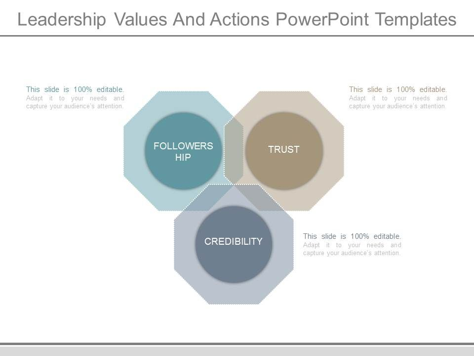 Awesome Corporate Slides showing Leadership Values And Actions