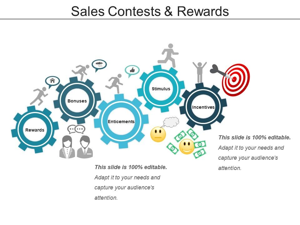 Sales Contest Companies Contests Behaviors Awarded With Prize