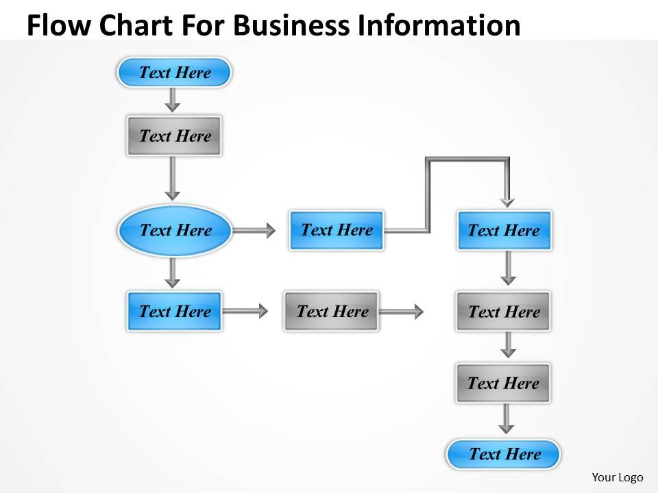 0620 Strategy Consulting Flow Chart For Business Information