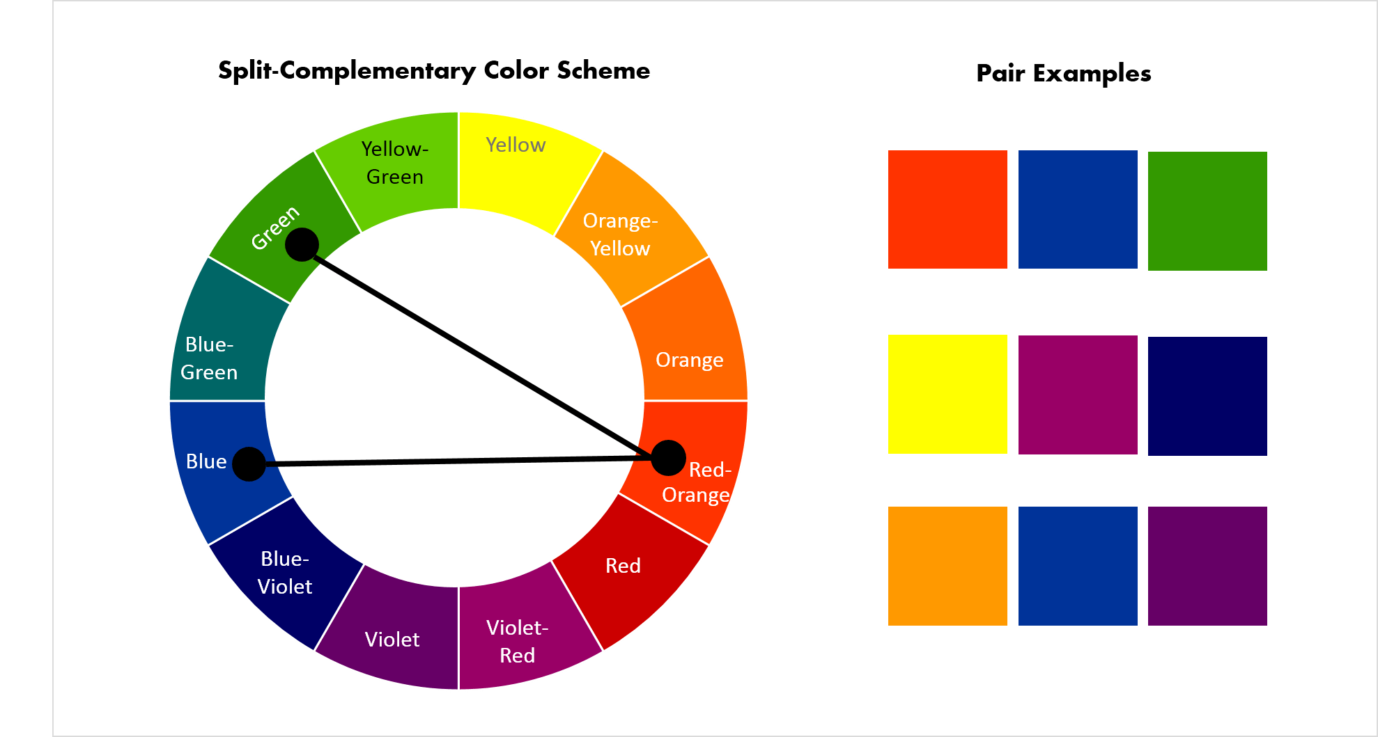 Here s a slide designed using the scheme split complementary colors have a good contrast but not as high a contrast which often creates a jarring look as