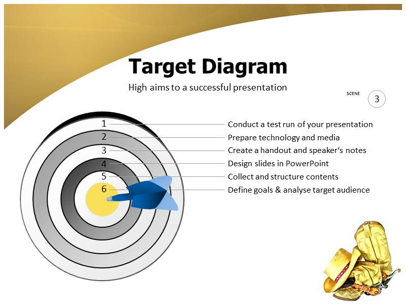 Western Powerpoint (PPT) Template Western Powerpoint Templates