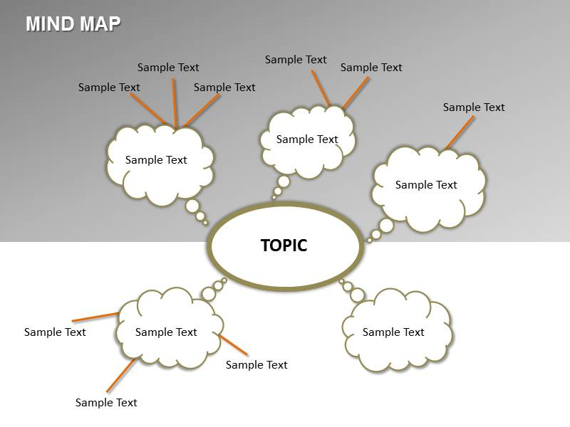 Mind Map Chart Powerpoint Templates Mind Mapping Programs PPT