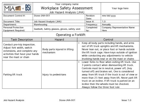 Slippery Rock Gazette MIA+BSI Adds 16 Job Hazard Analysis - hazard analysis template