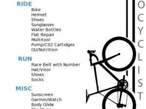 Checklist for triathlon race day gear to pack