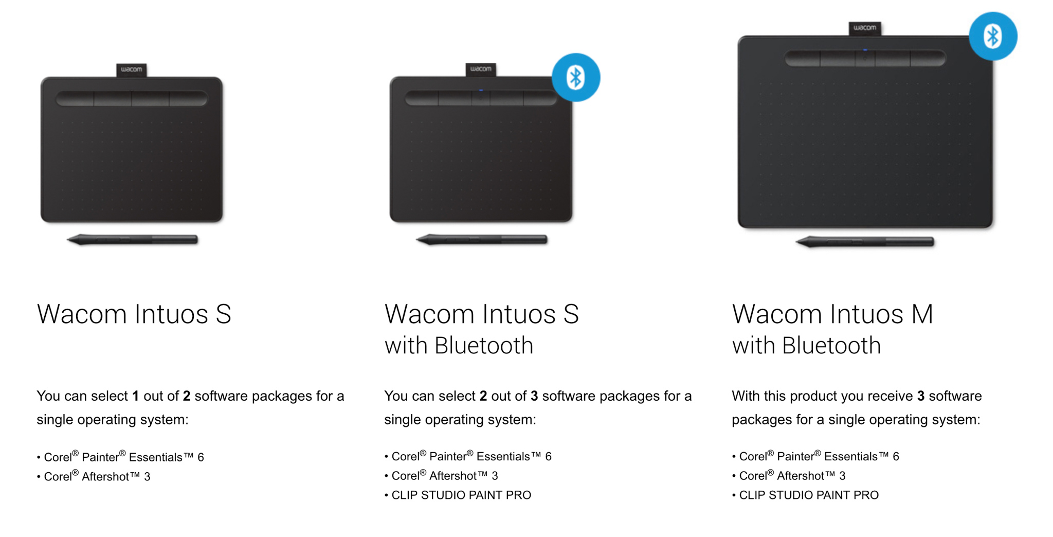 Fascinating Wacom Announced A Significantly Upgraded Version Beginners Softwarefor Wacom Significantly Upgrades Intuos Intro Line Bundled Its Intuospen Tablet Size dpreview Wacom Intuos Pen