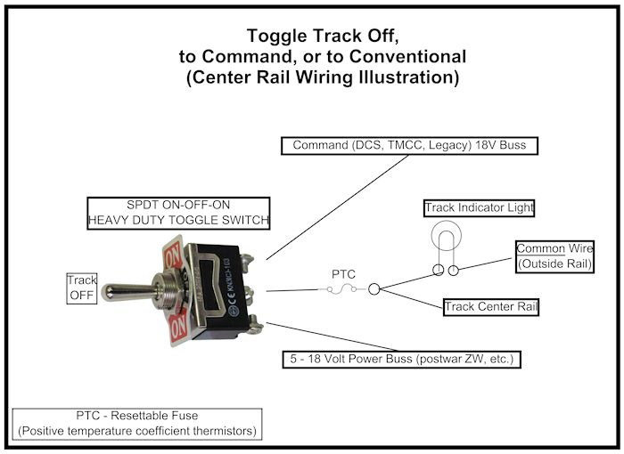 Track Switch Diagram Wiring Diagram