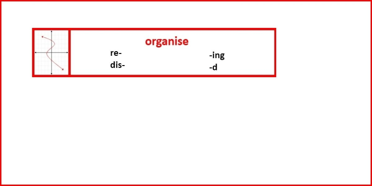 The Function of Morphemes