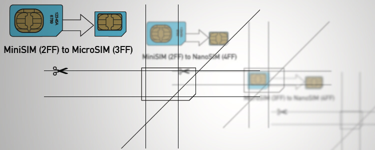 Resize Your Phone SIM Card Free Printable Cutting Guide (PDF)