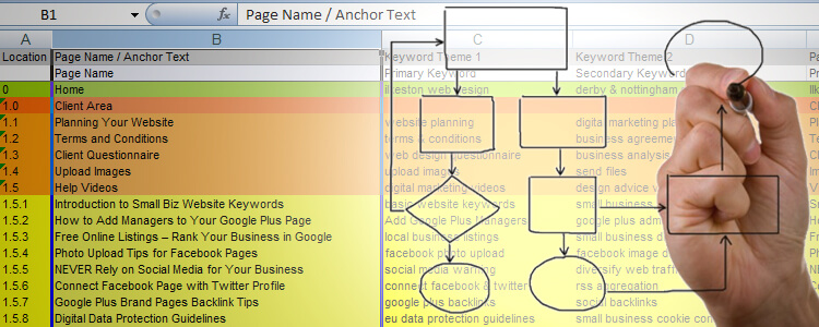 Plan Your Website On Page SEO \u2013 Free Excel Template Video