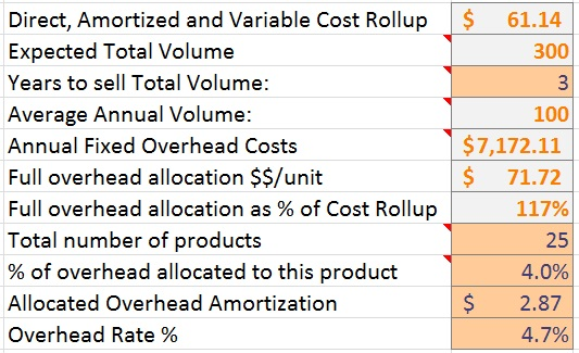Cost-Plus Pricing - Small Business Decisions - product pricing calculator
