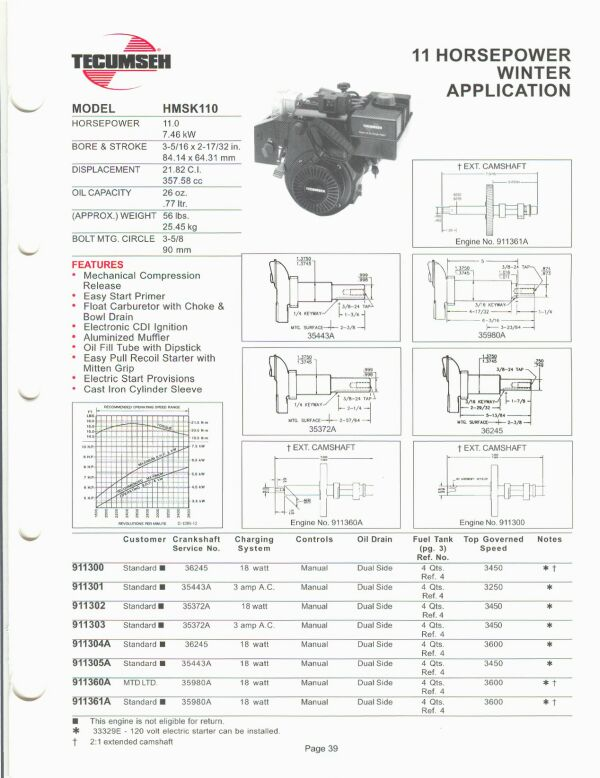 Small Engine Suppliers - Engine Specifications and Line Drawings for