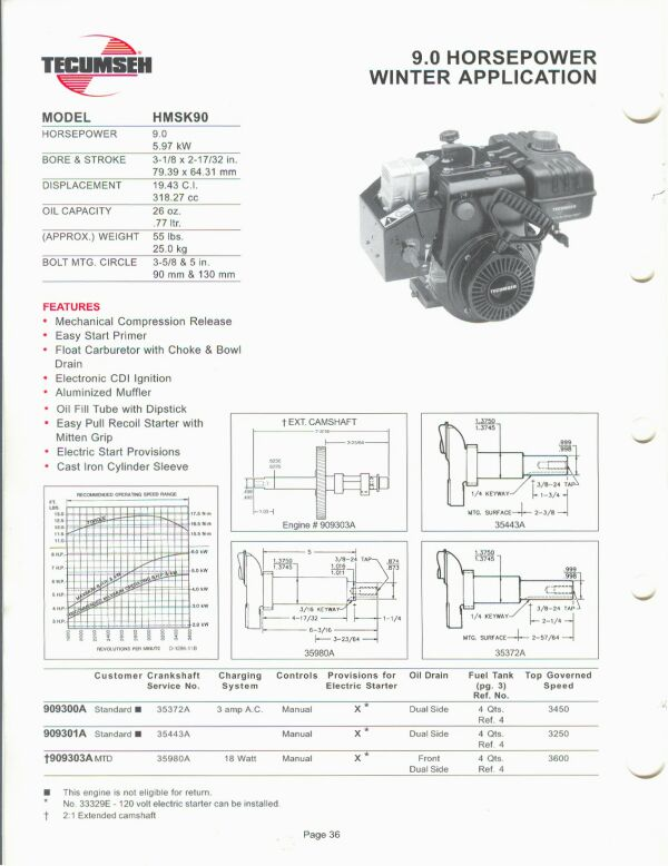 110 Cc Ignition Wiring Diagram Pdf Small Engine Suppliers Engine Specifications And Line