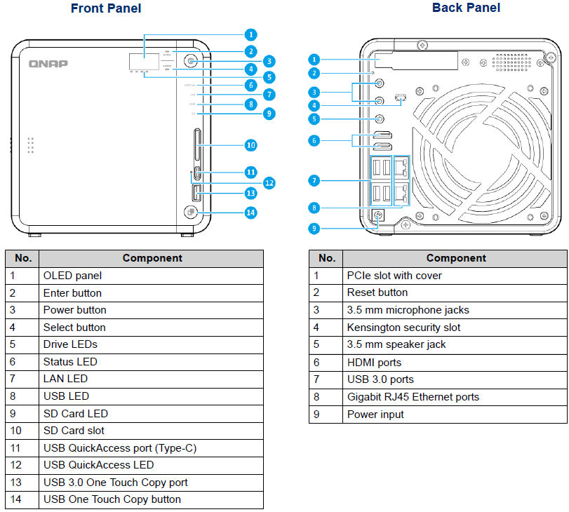 QNAP TS-453B Quad-Core Multimedia NAS Reviewed - SmallNetBuilder