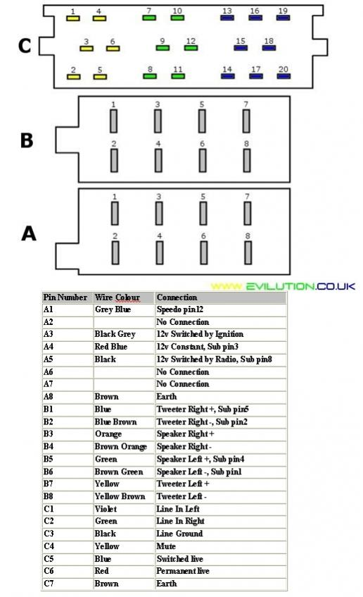 smart stereo wiring diagram