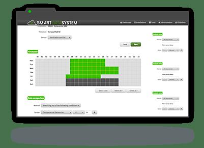 process_automation_smartdatasystem
