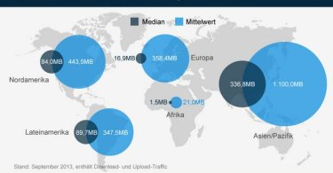 infografik_1624_Daten_Traffic_pro_mobilem_Nutzer_n