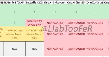 HTC-release-schedule