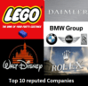 Top Ten Most Reputed Companies In 2016
