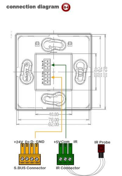 Smart-Bus 3 Button Switch Wall Panel - SB-3BS-EU