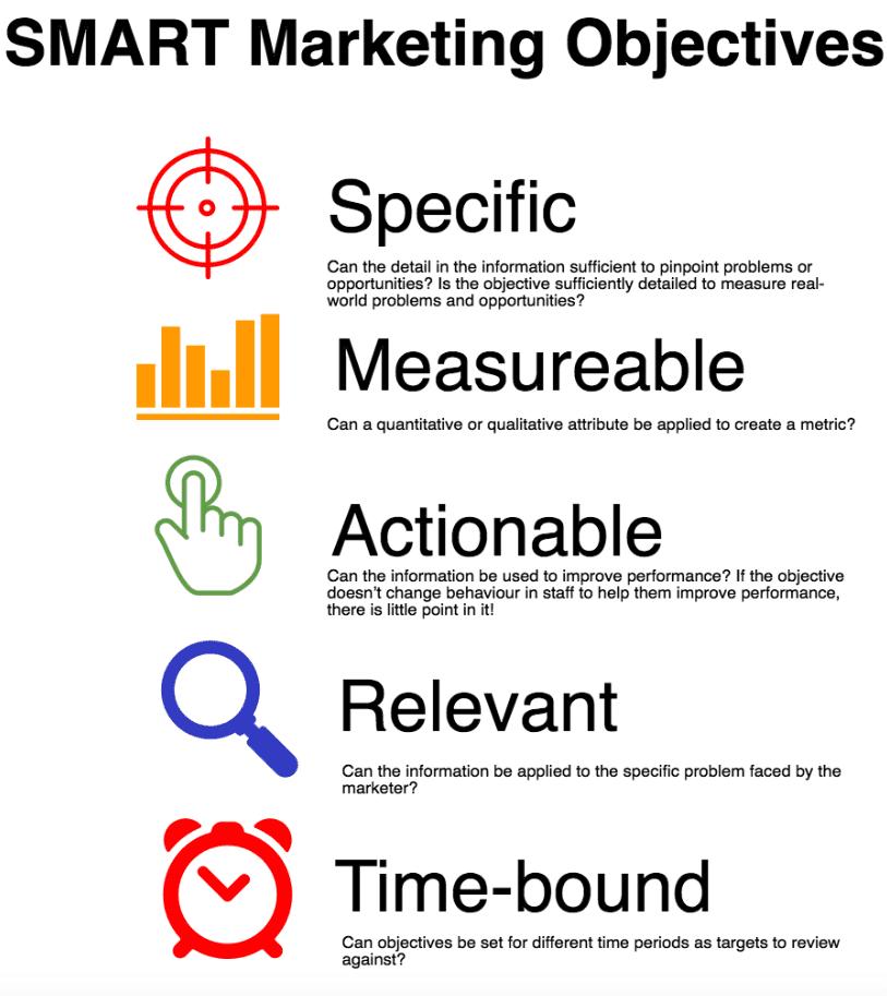 define sales assistant