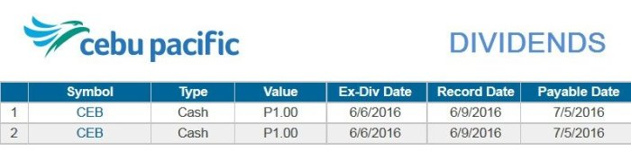 how to invest in philippine stock market for beginners 3 dividends