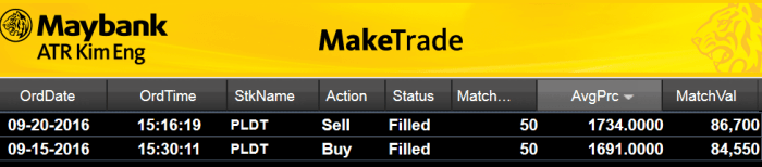 maketrade-how-to-invest-in-philippine-stock-market-for-beginners