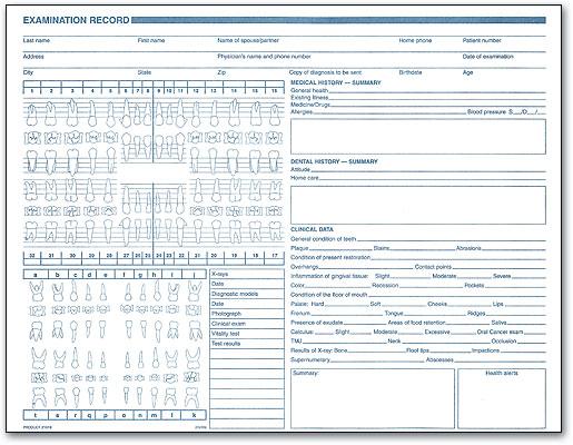 dental charting examples - Mendicharlasmotivacionales