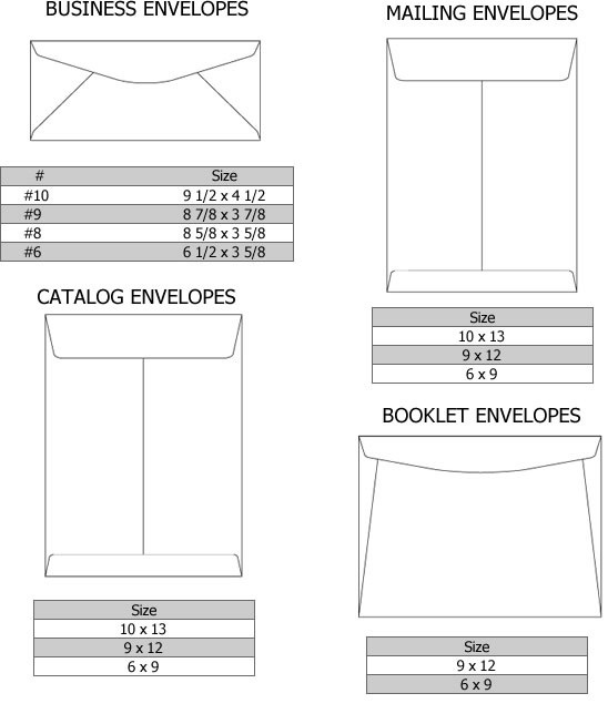 Envelopes Printing - Envelope Sizes - response envelope sizes