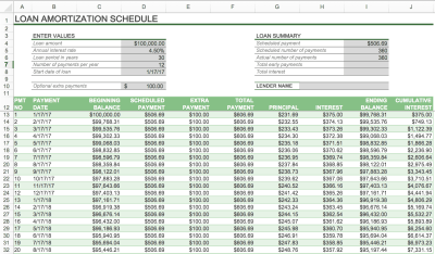 How to Create an Amortization Schedule | Smartsheet