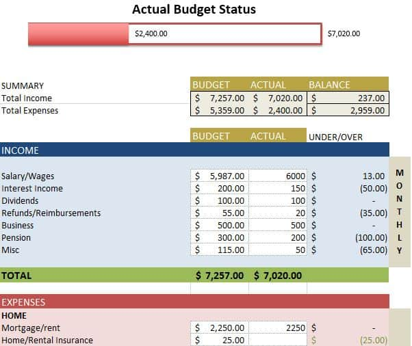 Free Budget Templates in Excel for Any Use - free household budgets