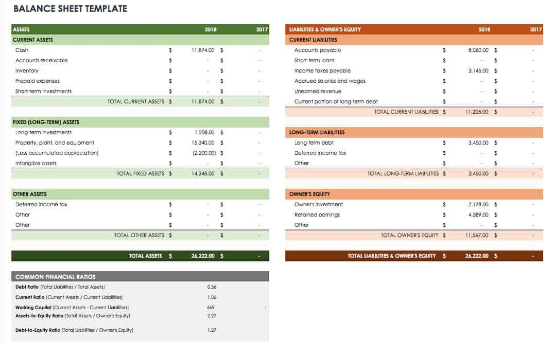 Free Startup Plan, Budget  Cost Templates Smartsheet - restaurant balance sheets
