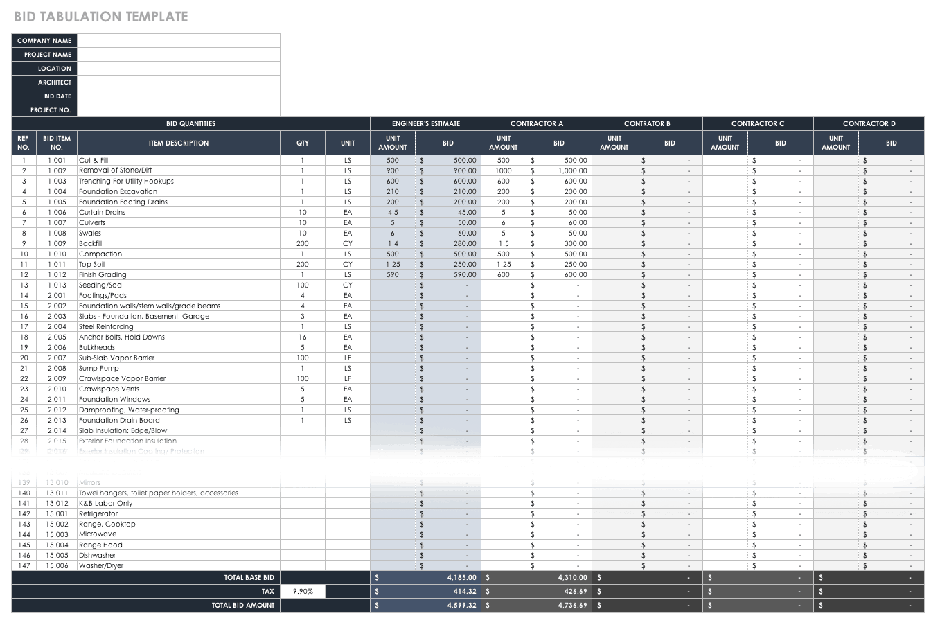 establishment costs template