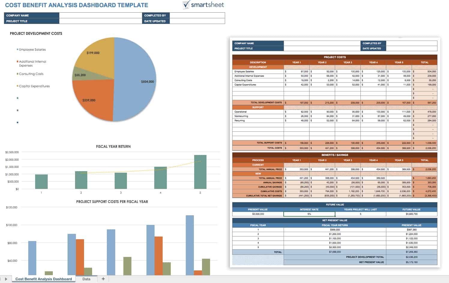 Free Cost Benefit Analysis Templates Smartsheet